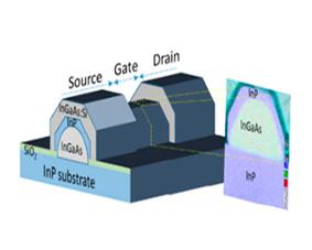 Impression 3D sous ultra-vide pour composants mesoscopiques